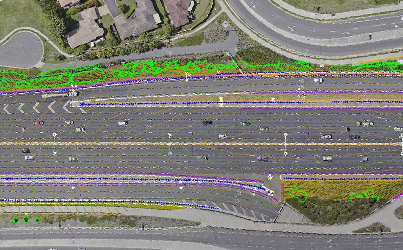 Photogrammetry survey M1 highway