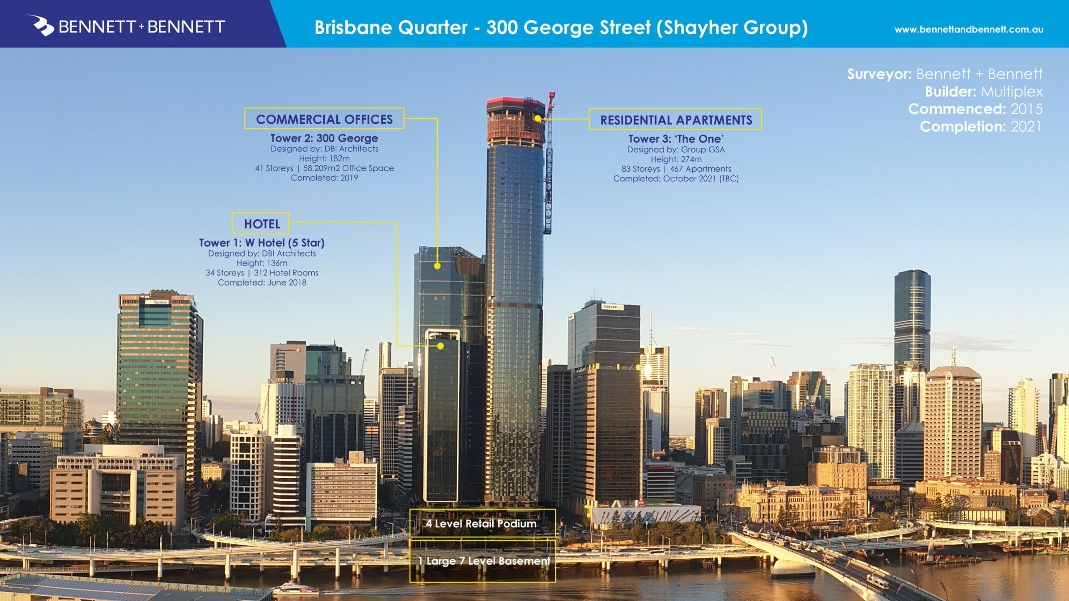 300 George Street – Reaching it's Peak.
